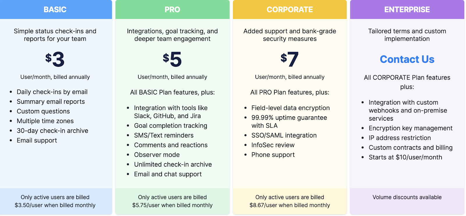 Status Hero pricing: Starts at $3 per user per month when billed annually.