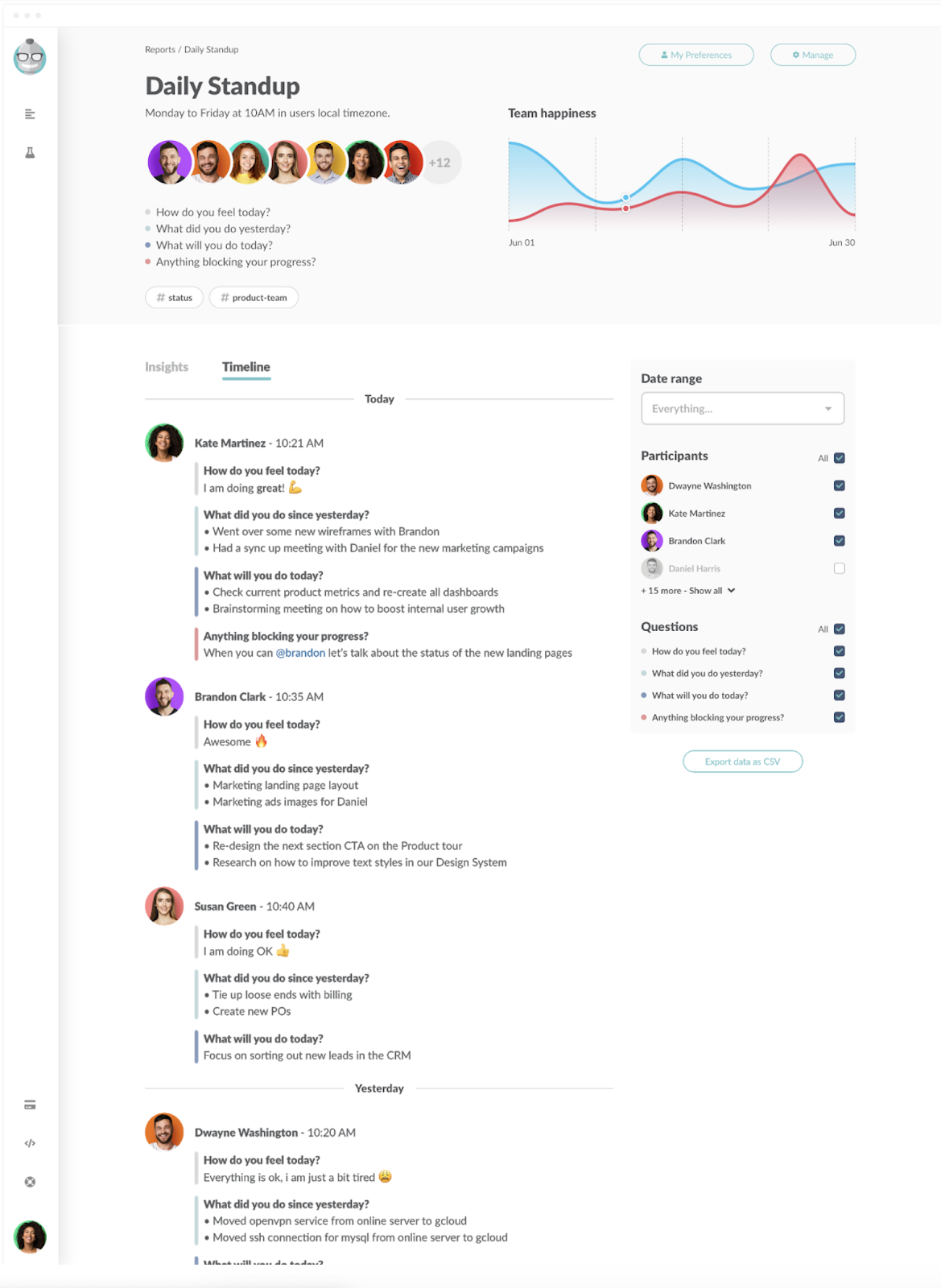 Daily Standup results: Insights, timeline, team happiness, responses, dates/ etc.