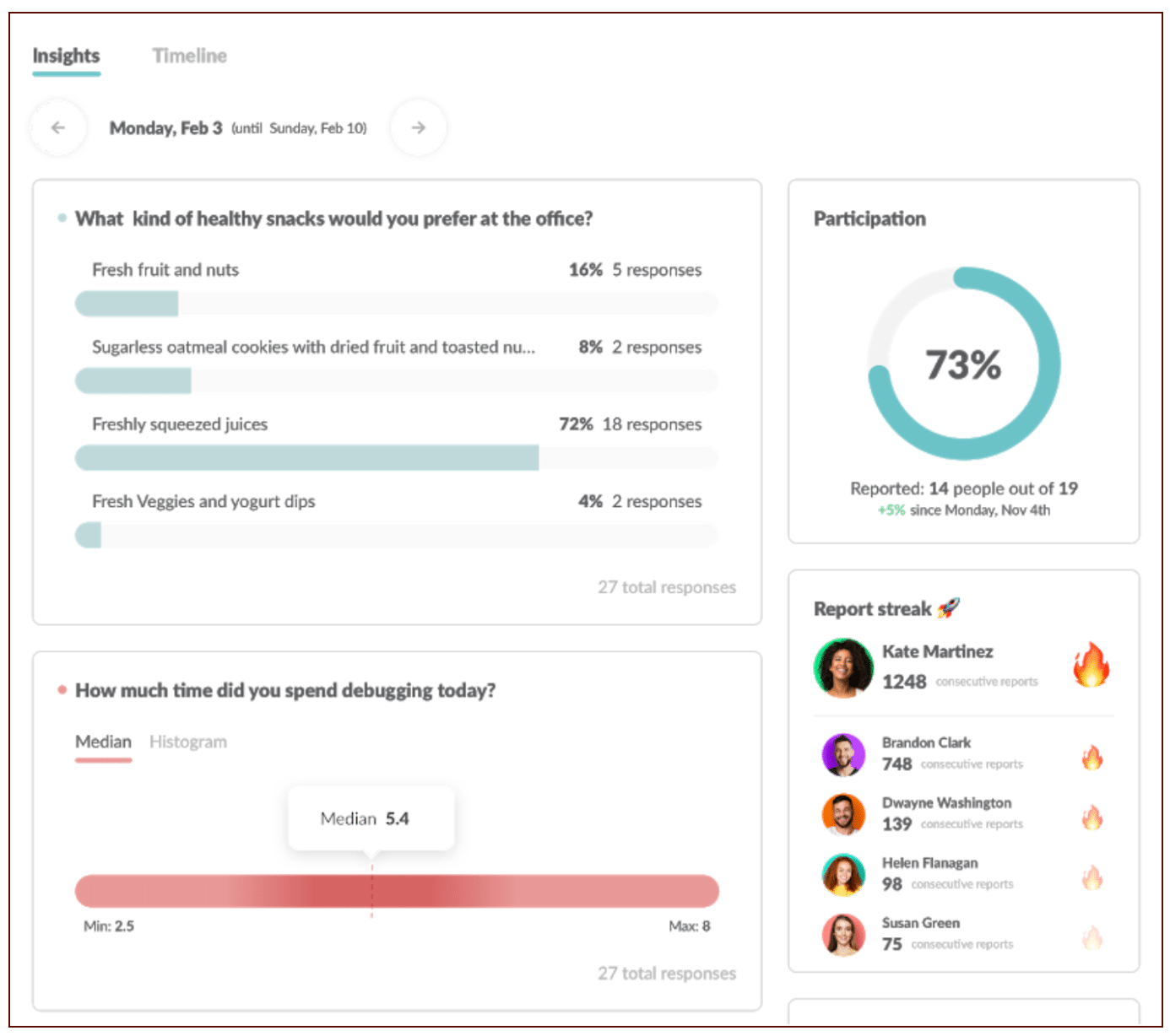 Insights: See participation, time spent on tasks, answers to questions, etc.