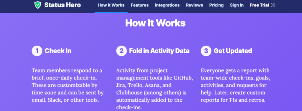 Status Hero homepage: Check in, fold in activity data, get updated