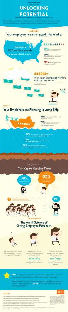 15Five-Employee-Engagement-Infographic